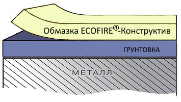 ECOFIRE конструктив.png